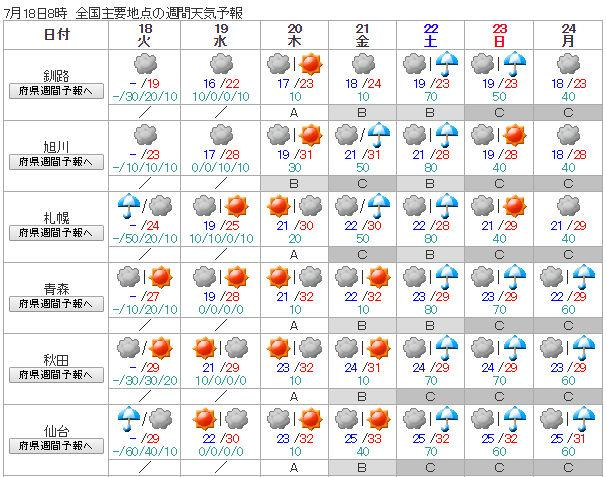 20170718_weekly_weather01.jpg